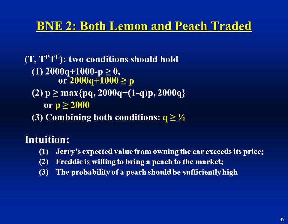 BNE 2: Both Lemon and Peach Traded