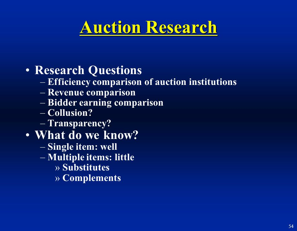 Auction Research Research Questions What do we know
