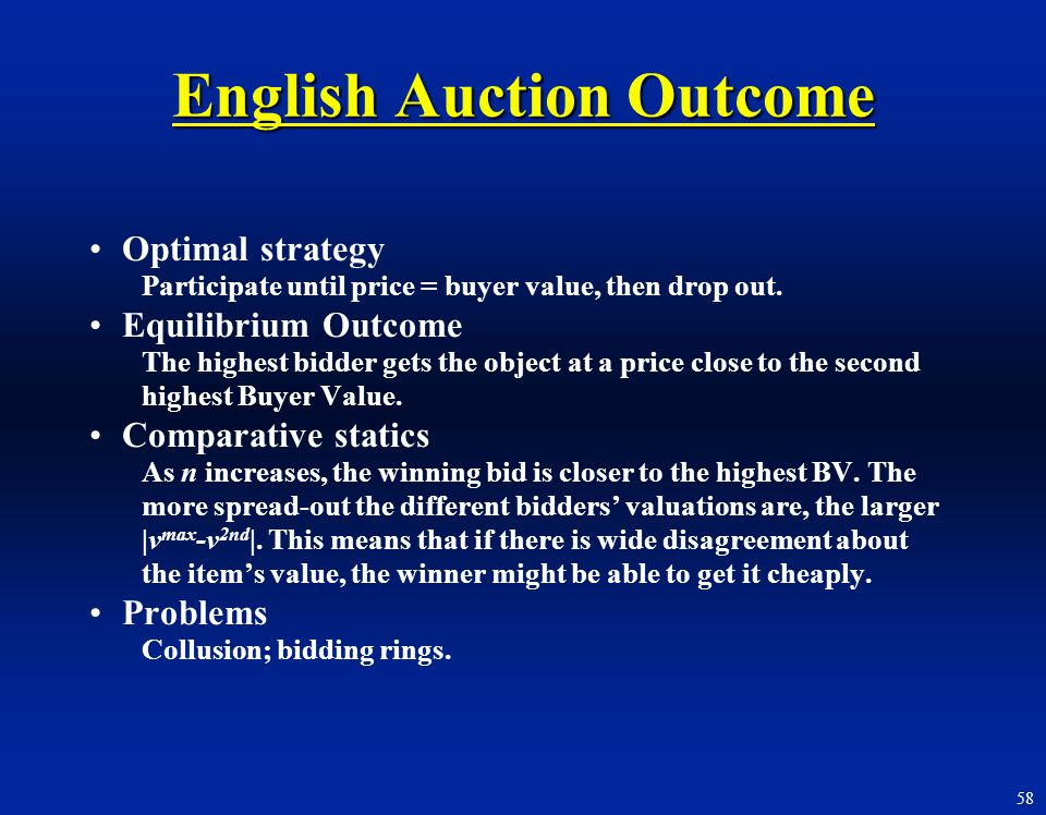 English Auction Outcome