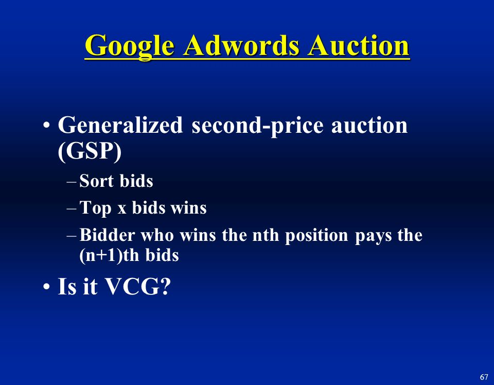 Google Adwords Auction