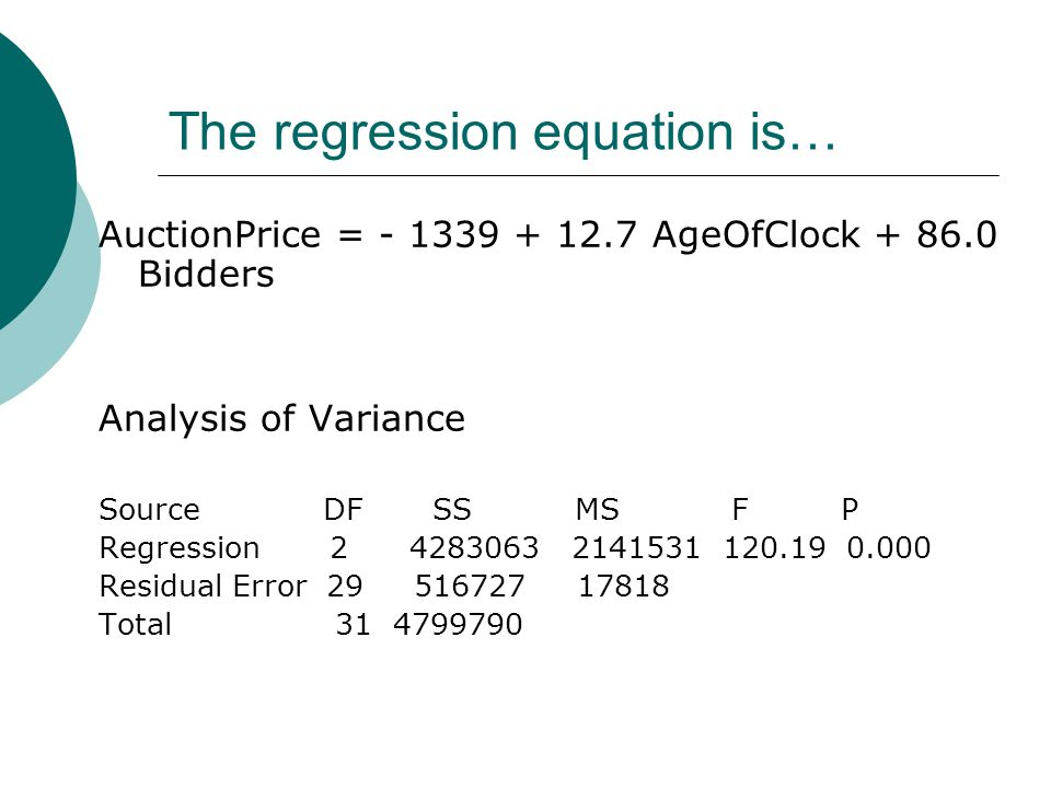The regression equation is…