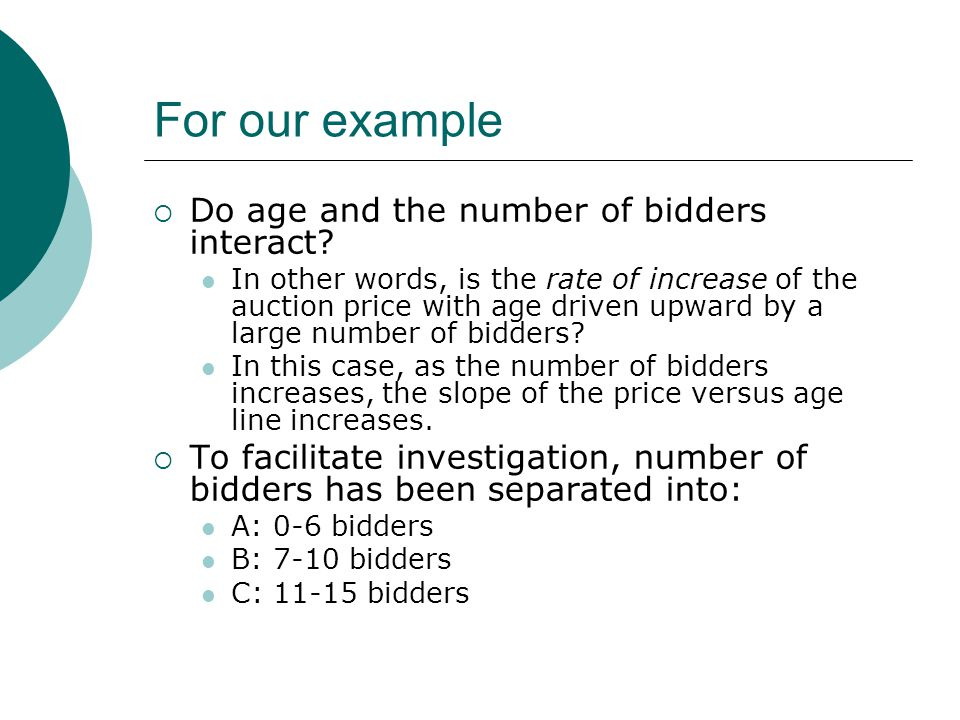 For our example Do age and the number of bidders interact