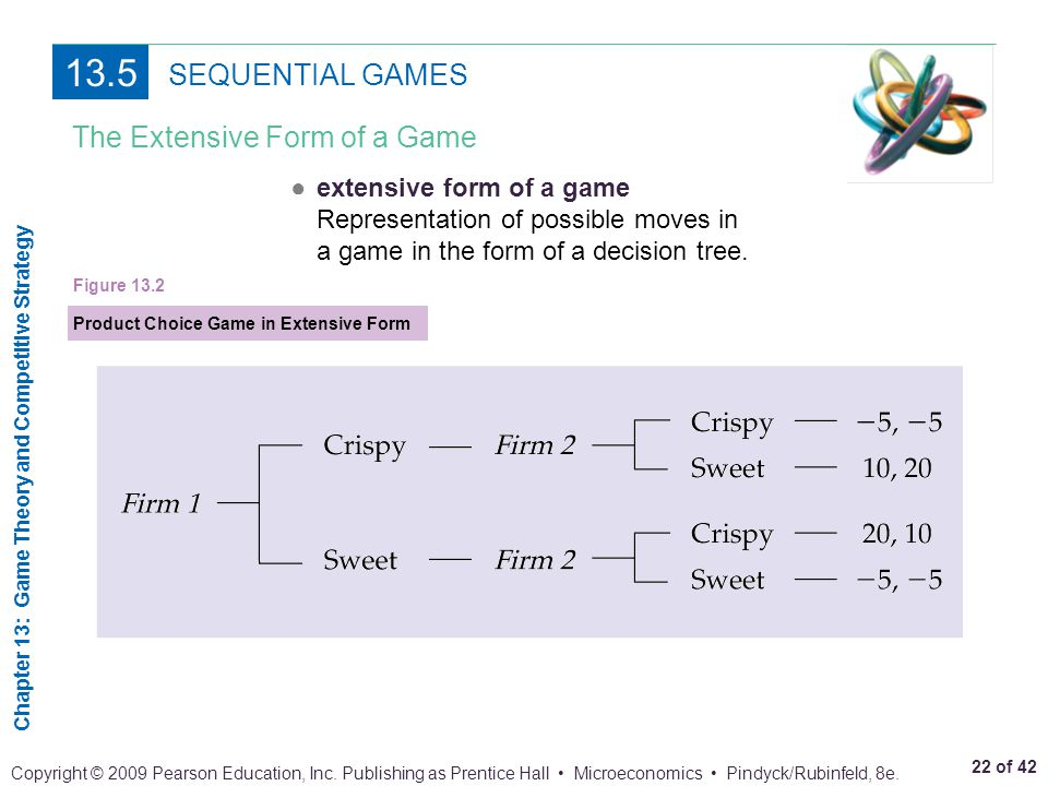 13.5 SEQUENTIAL GAMES The Extensive Form of a Game