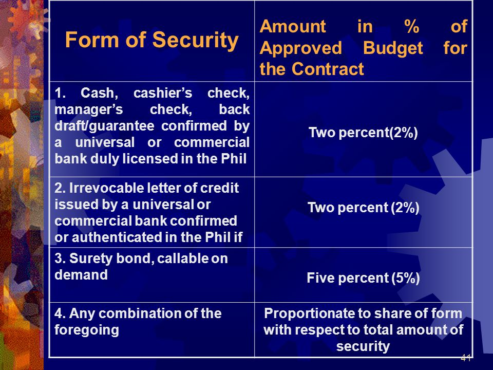 Form of Security Amount in % of Approved Budget for the Contract