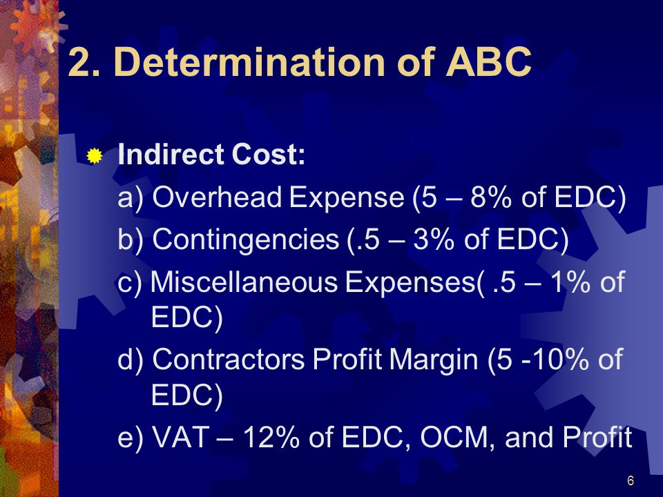 2. Determination of ABC Indirect Cost:
