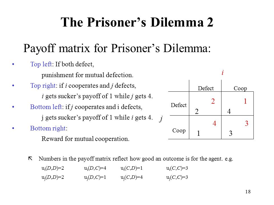 The Prisoner's Dilemma 2