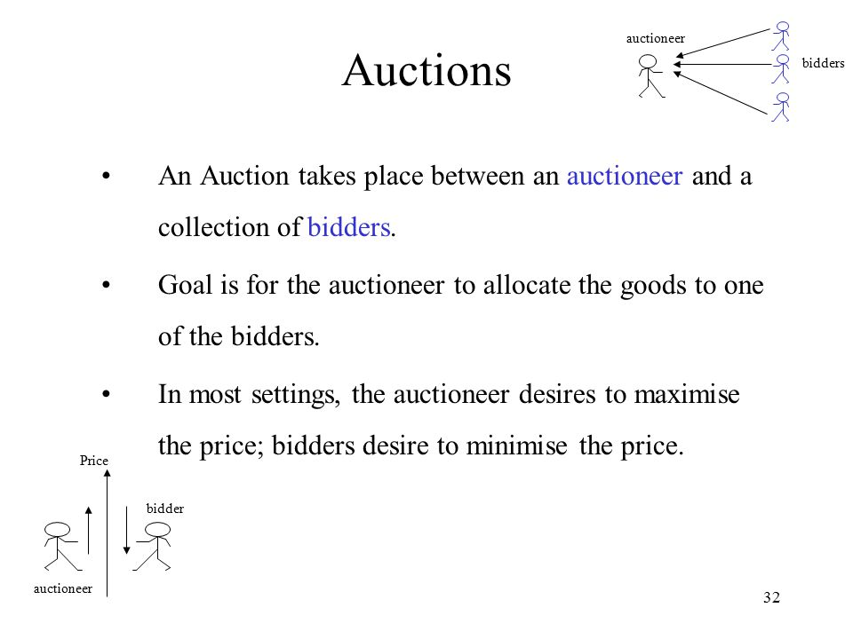 Auctions auctioneer. bidders. An Auction takes place between an auctioneer and a collection of bidders.