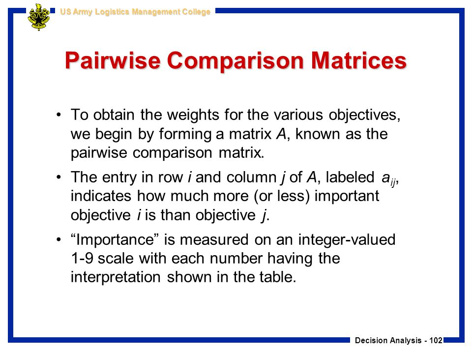 Pairwise Comparison Matrices