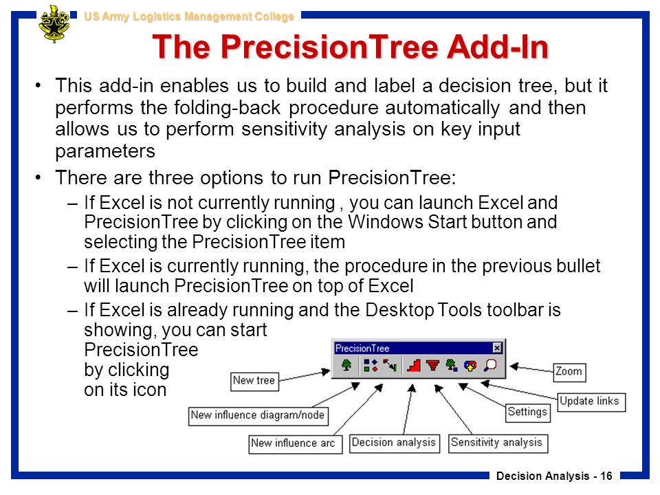 The PrecisionTree Add-In