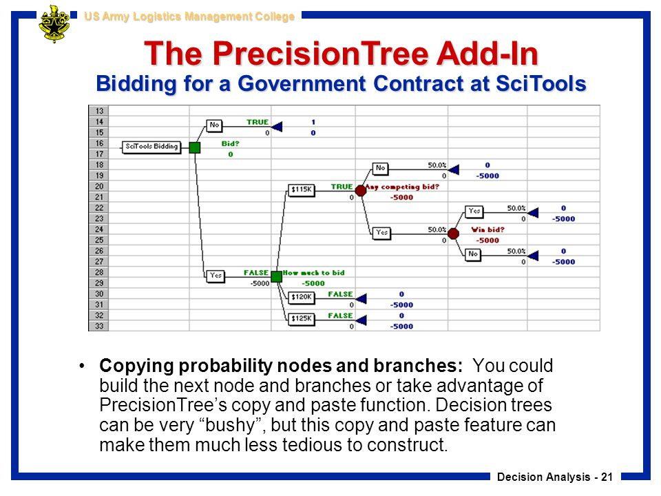 The PrecisionTree Add-In Bidding for a Government Contract at SciTools
