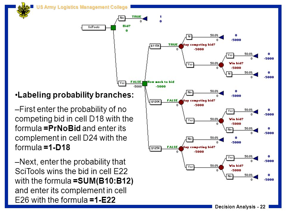 Labeling probability branches: