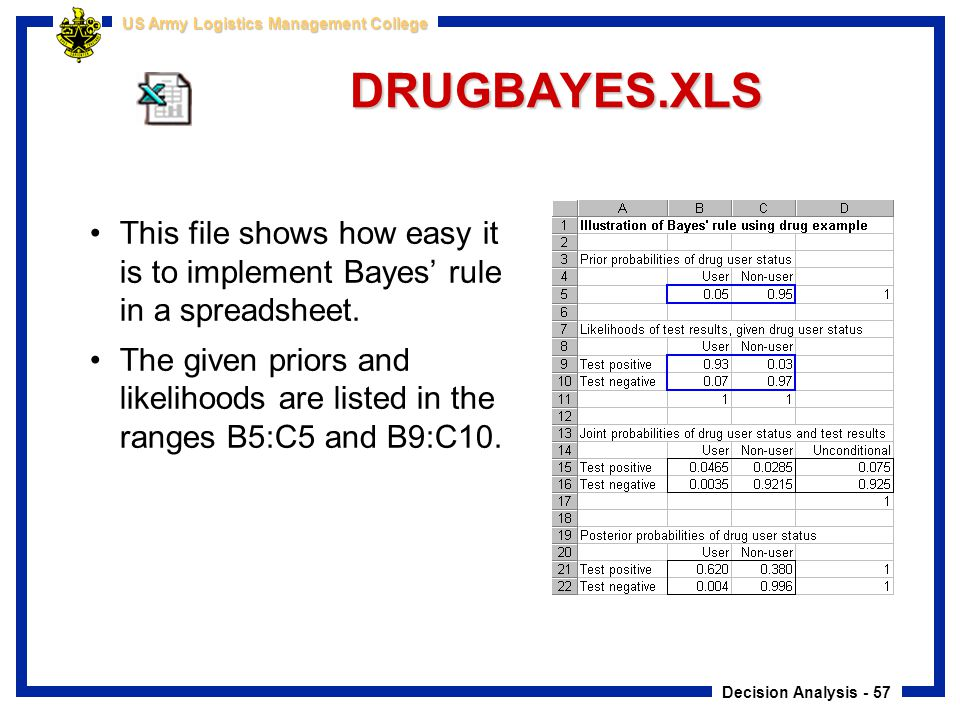 DRUGBAYES.XLS This file shows how easy it is to implement Bayes' rule in a spreadsheet.