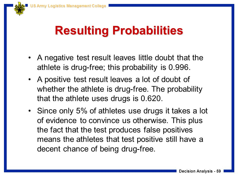 Resulting Probabilities