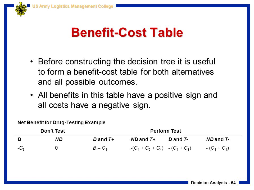 Benefit-Cost Table Before constructing the decision tree it is useful to form a benefit-cost table for both alternatives and all possible outcomes.