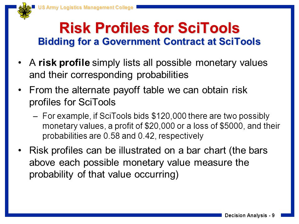 Risk Profiles for SciTools Bidding for a Government Contract at SciTools