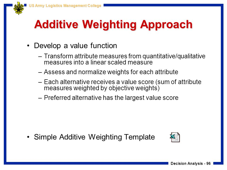 Additive Weighting Approach