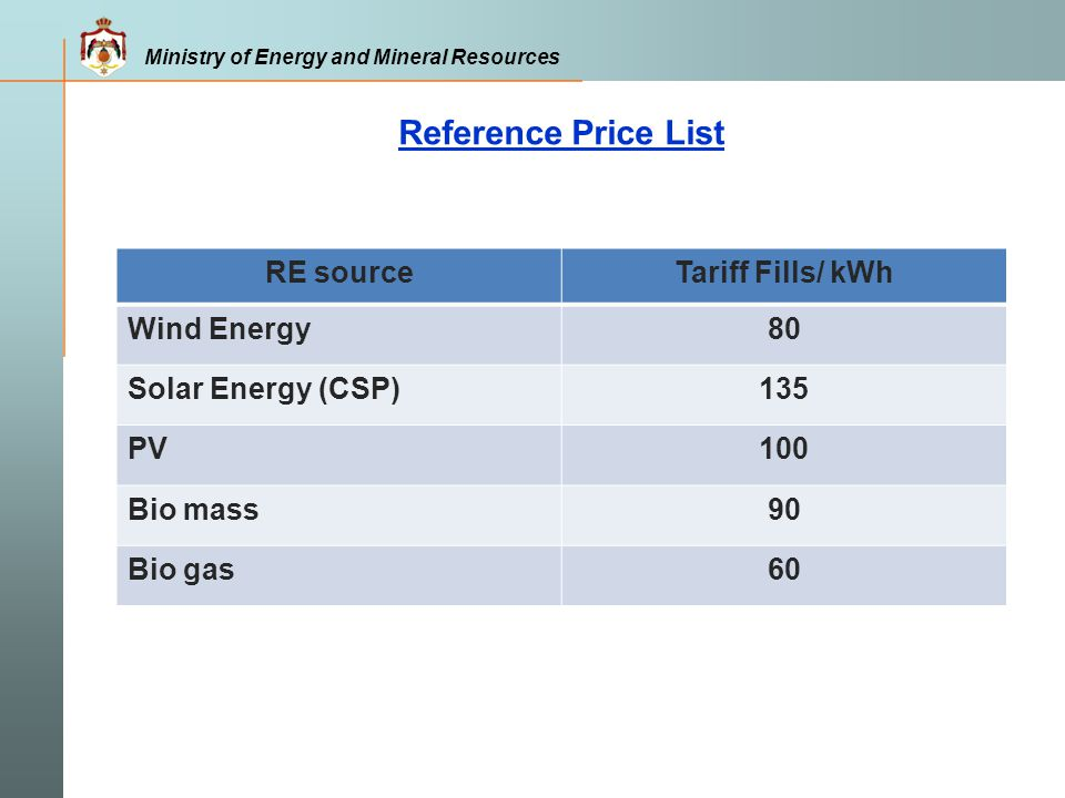 Reference Price List RE source Tariff Fills/ kWh Wind Energy 80