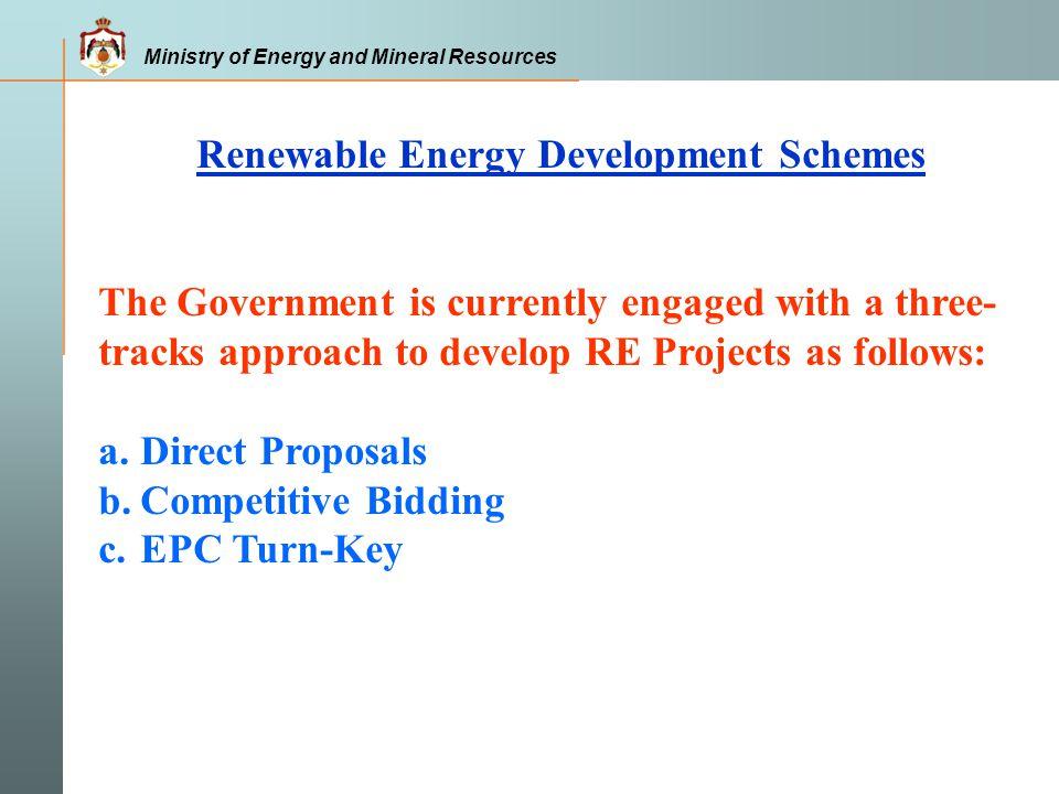 Renewable Energy Development Schemes