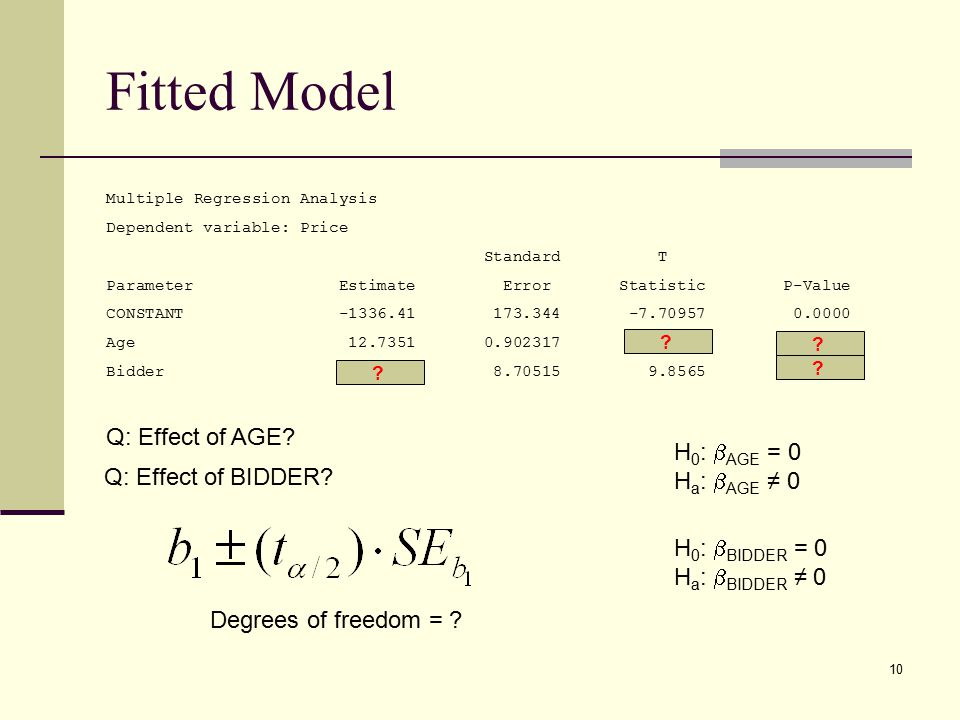 Fitted Model Q: Effect of AGE H0: bAGE = 0 Ha: bAGE ≠ 0