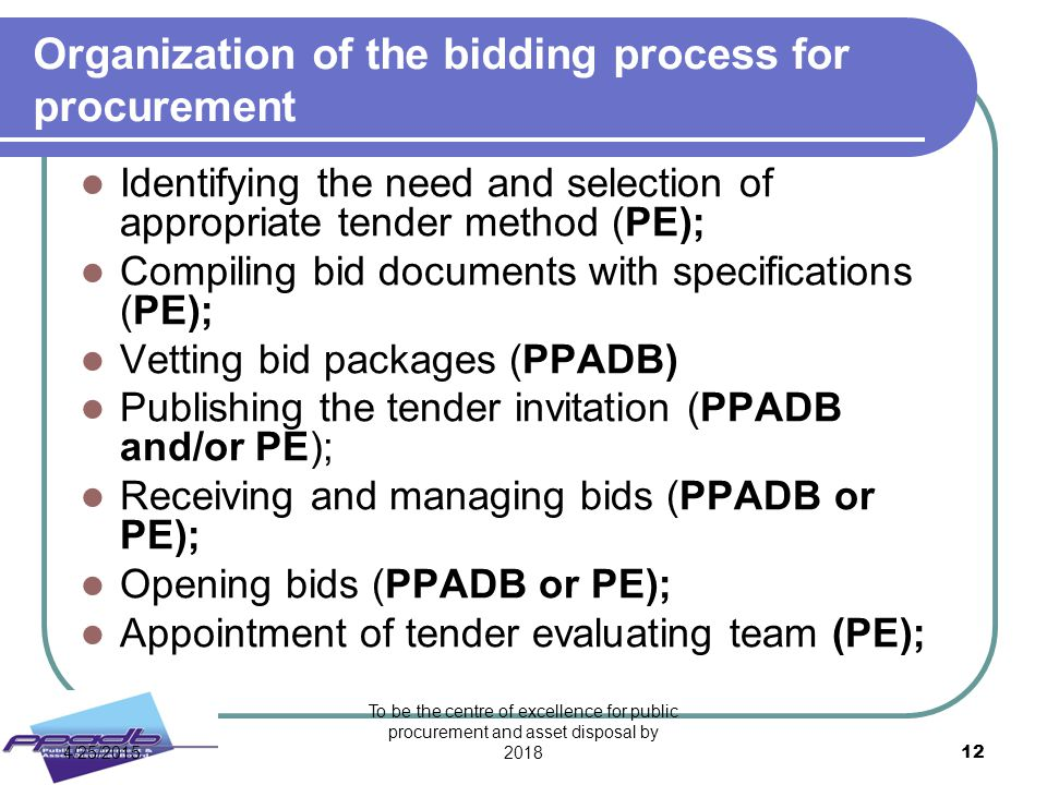 Organization of the bidding process for procurement