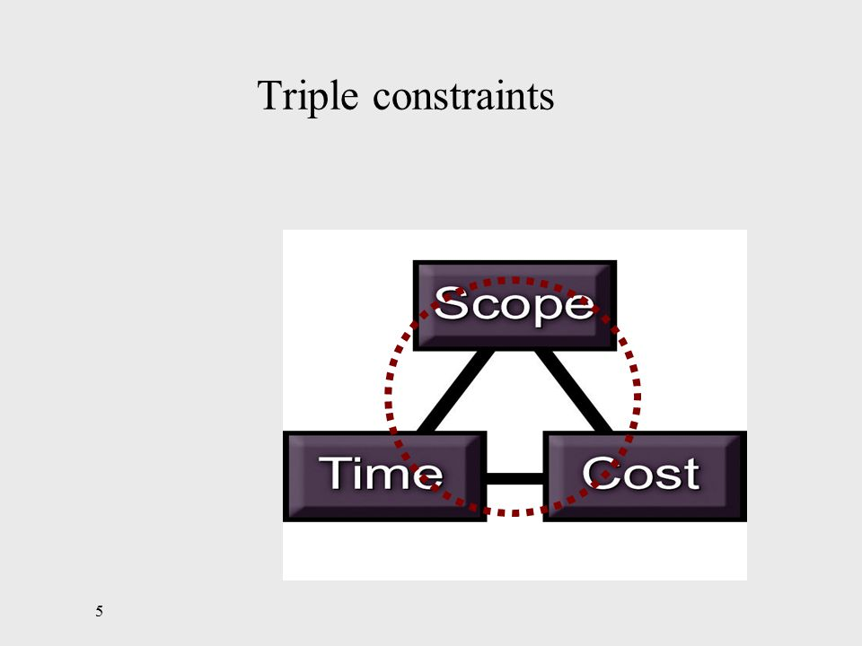 Triple constraints