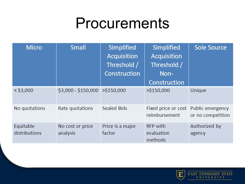 Simplified acquisition threshold