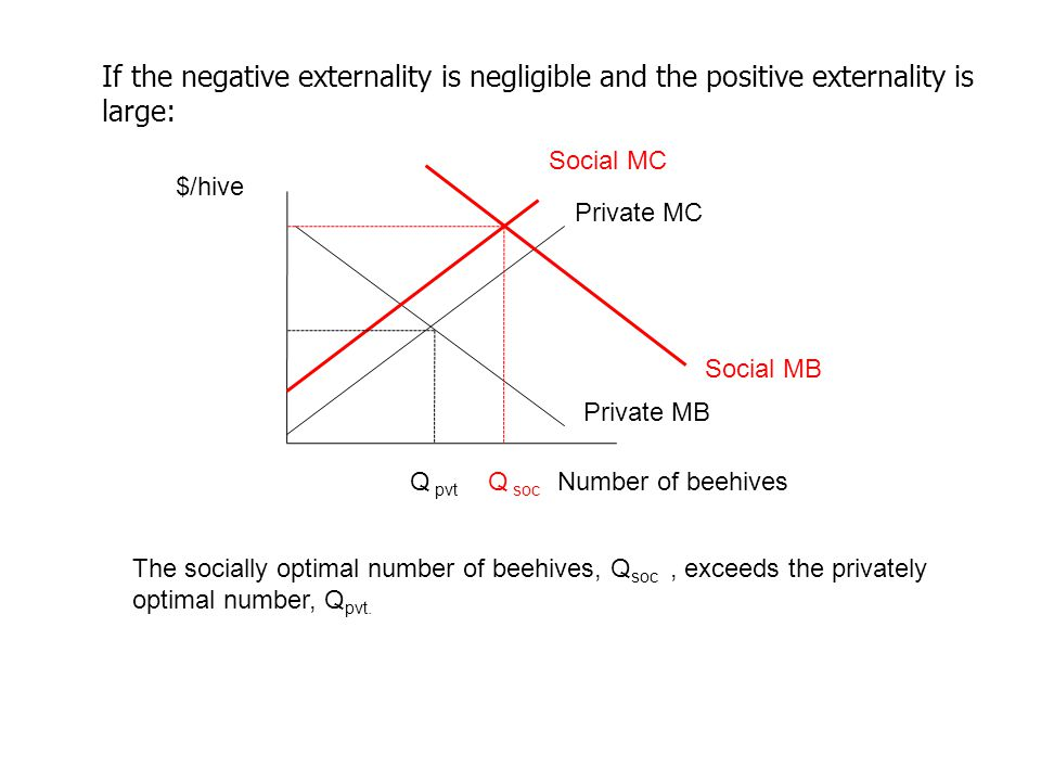 If the negative externality is negligible and the positive externality is large:
