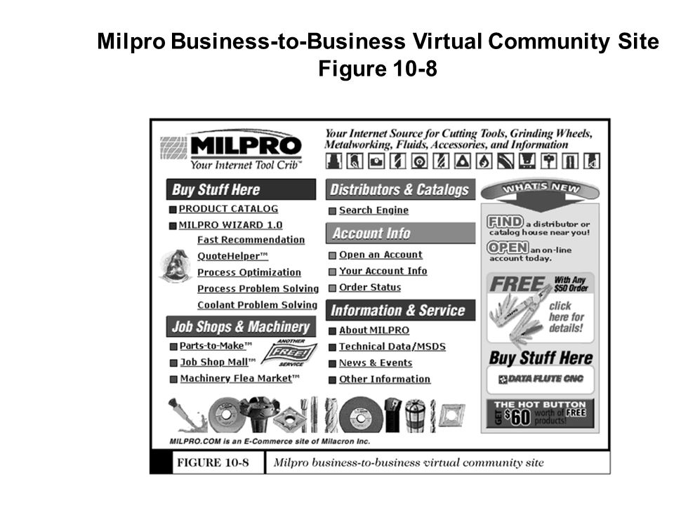 Milpro Business-to-Business Virtual Community Site