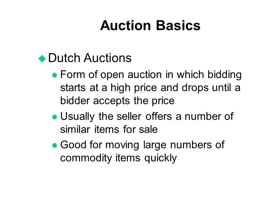 Auction Basics Dutch Auctions