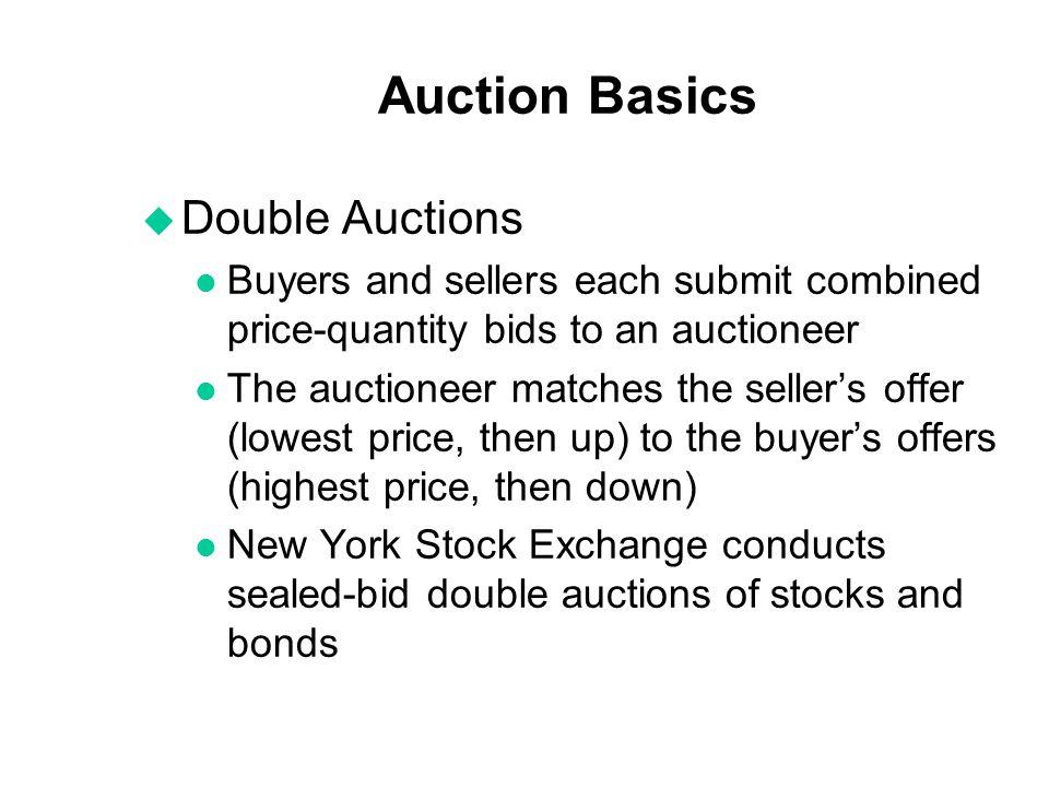 Auction Basics Double Auctions