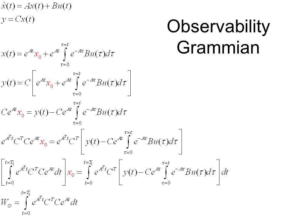 Observability Grammian