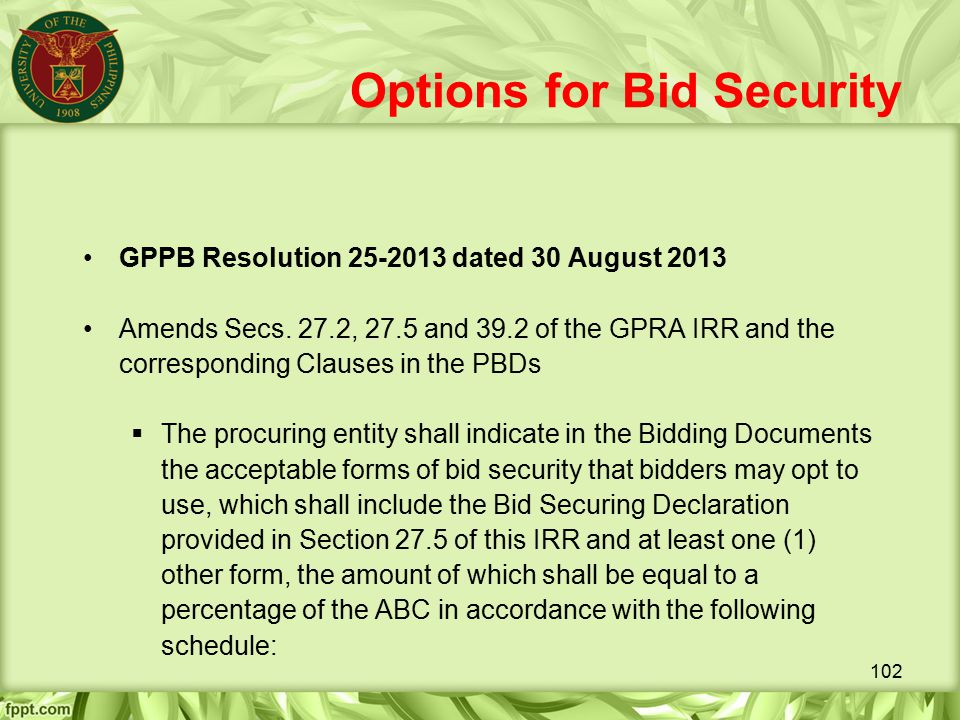 Options for Bid Security