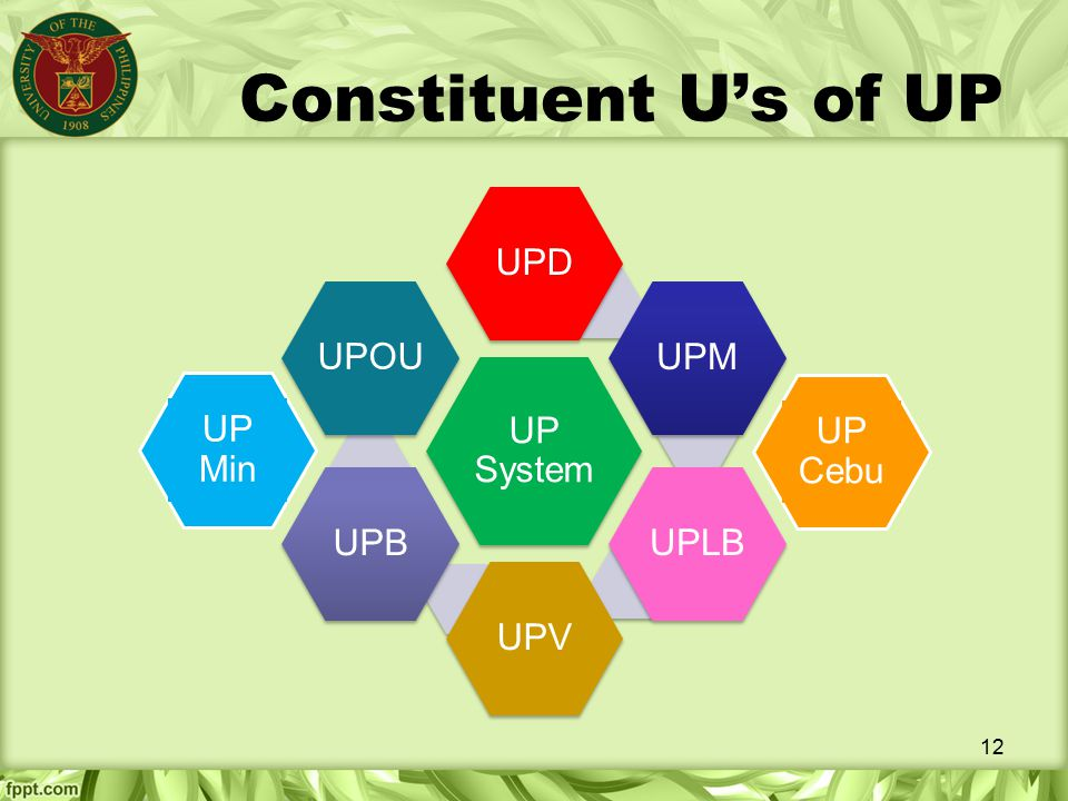 Constituent U's of UP UP Min UP Cebu UP System UPD UPM UPLB UPV UPB