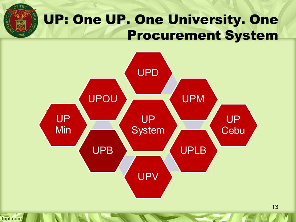 UP: One UP. One University. One Procurement System