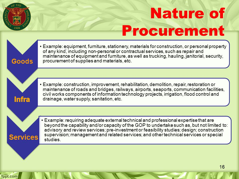 Nature of Procurement Infra Services Goods