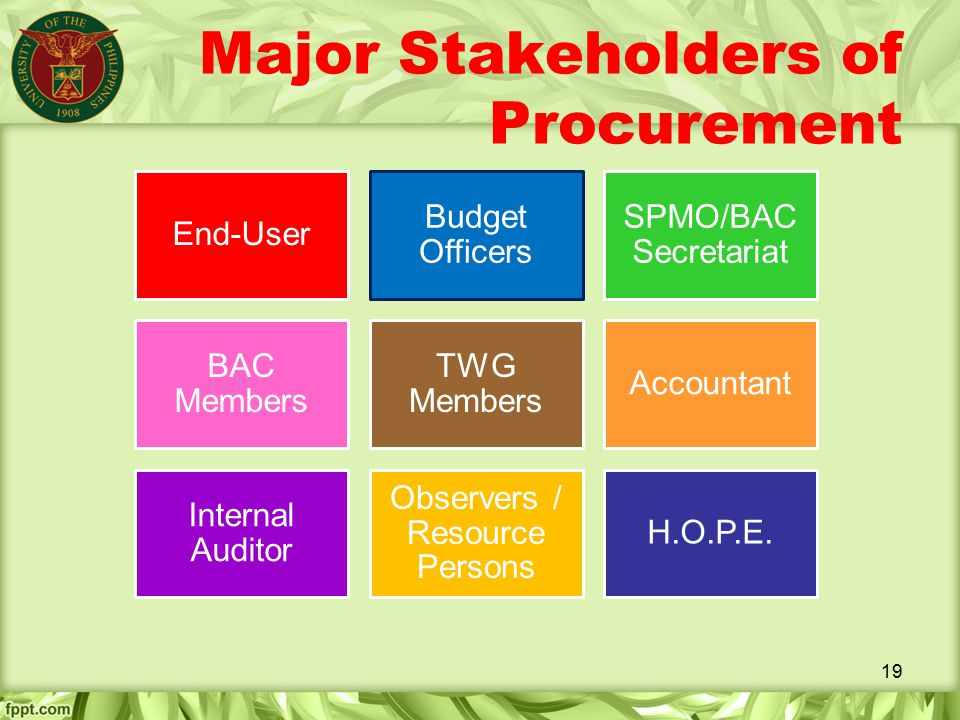 Major Stakeholders of Procurement