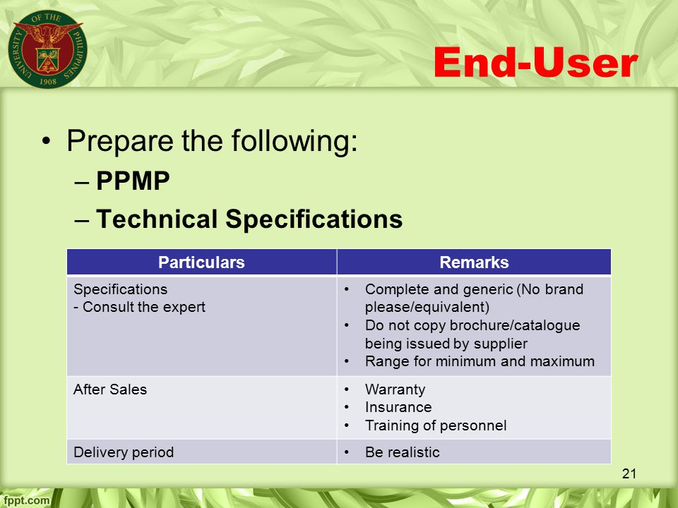 End-User Prepare the following: PPMP Technical Specifications