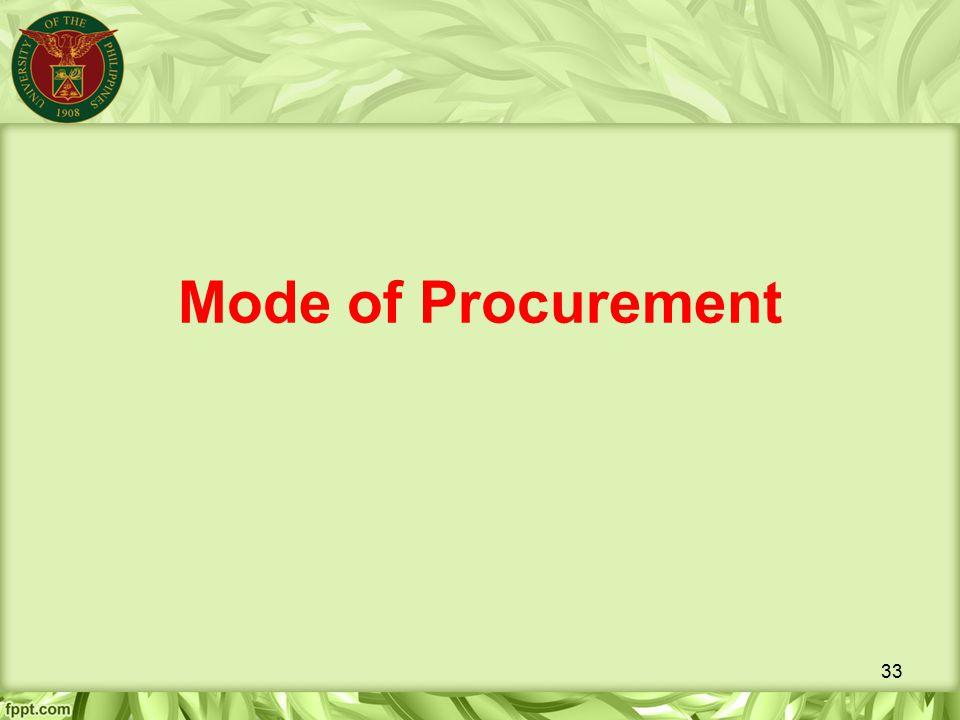 Mode of Procurement