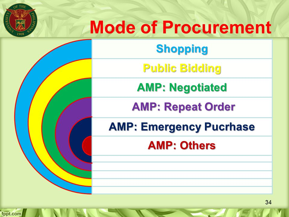 AMP: Emergency Pucrhase