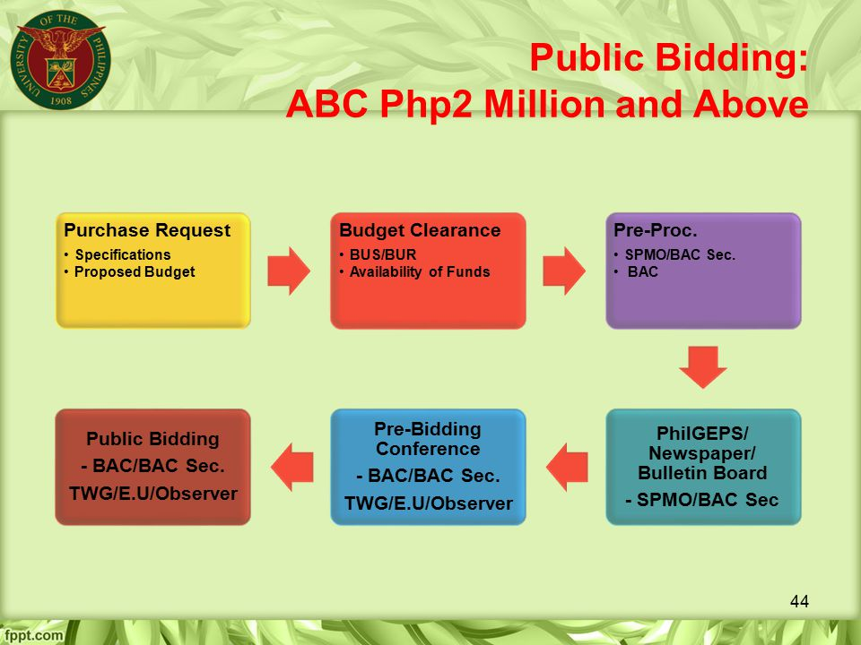 Public Bidding: ABC Php2 Million and Above