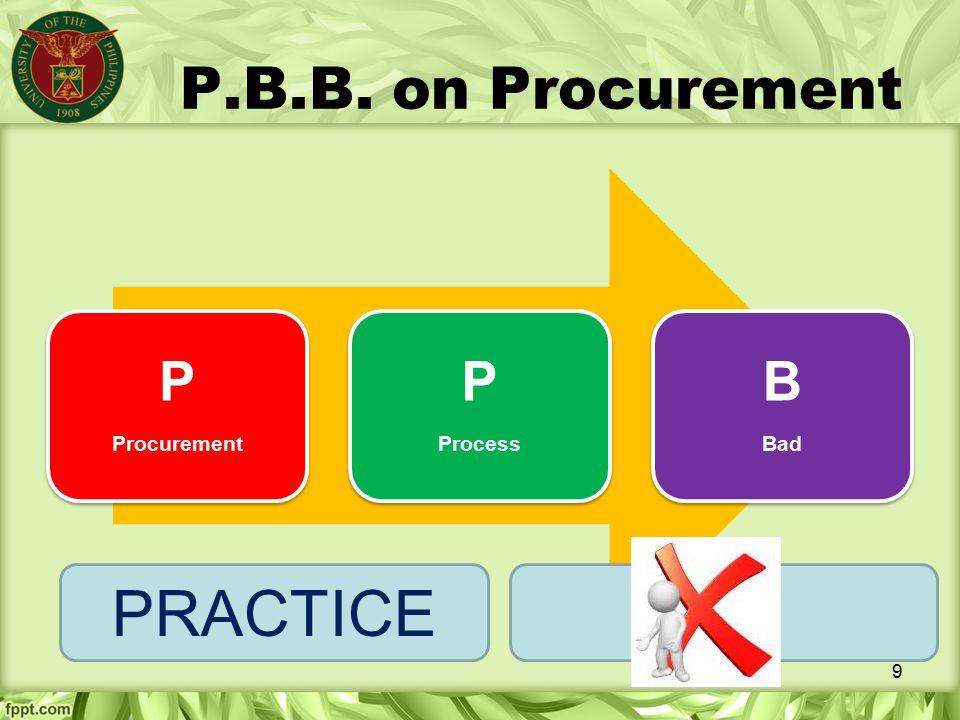 P.B.B. on Procurement P Procurement Process B Bad PRACTICE