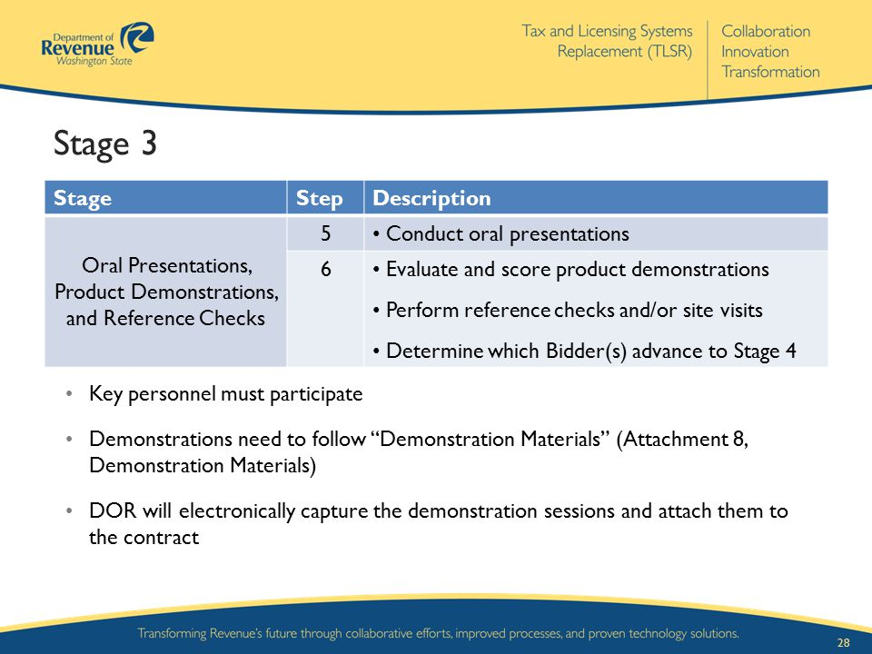 Oral Presentations, Product Demonstrations, and Reference Checks