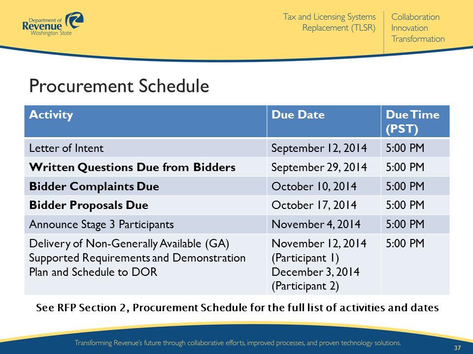 Procurement Schedule Activity Due Date Due Time (PST) Letter of Intent