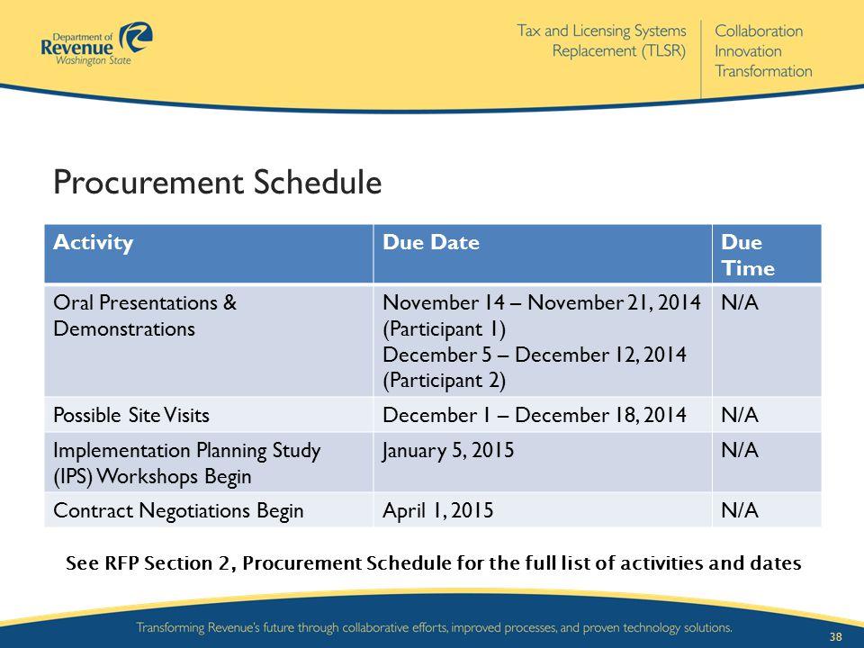 Procurement Schedule Activity Due Date Due Time