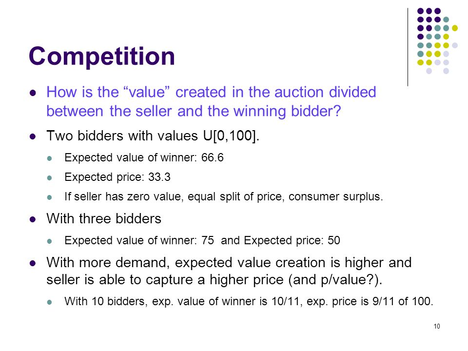 Competition How is the value created in the auction divided between the seller and the winning bidder