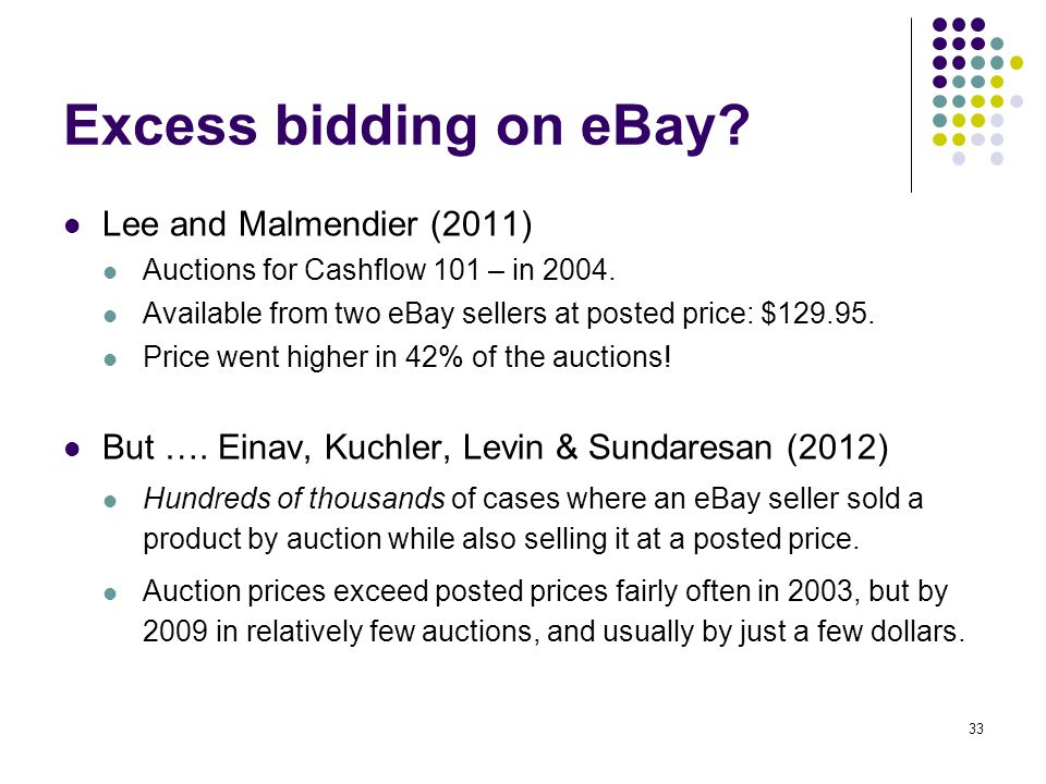 Excess bidding on eBay Lee and Malmendier (2011)