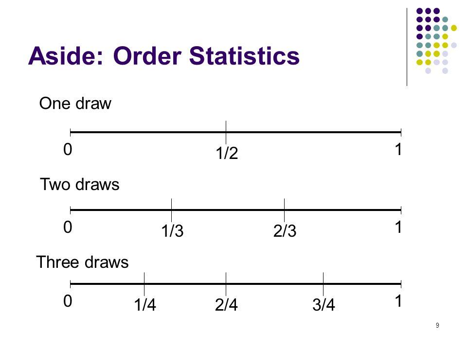 Aside: Order Statistics