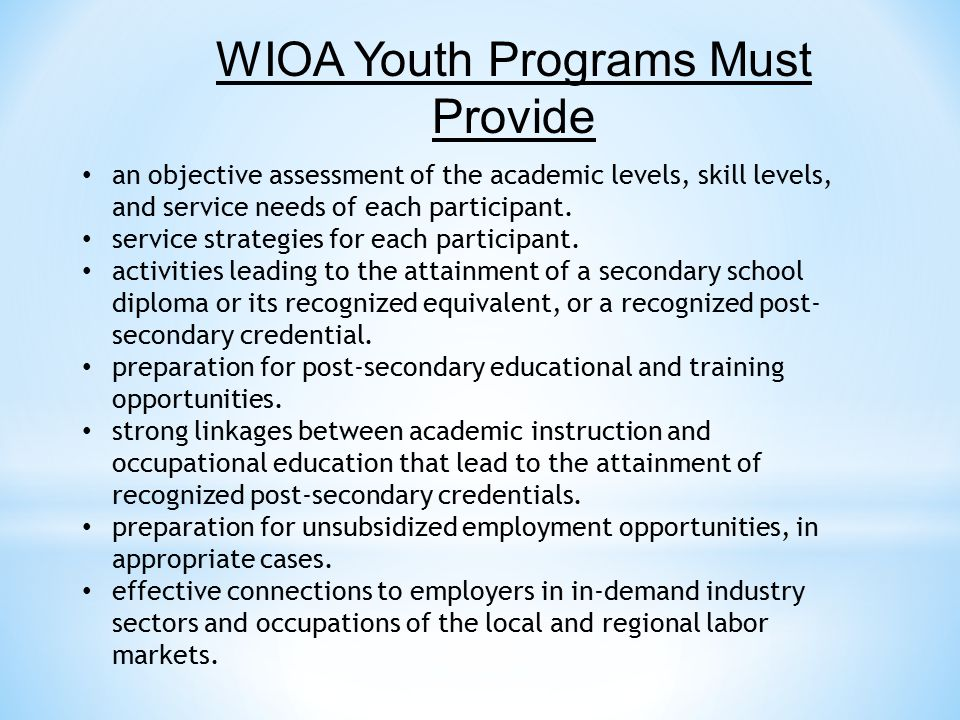 WIOA Youth Programs Must Provide
