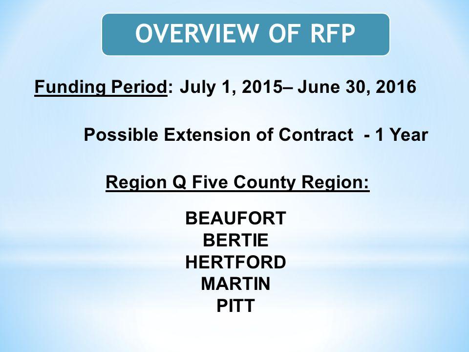 Region Q Five County Region: