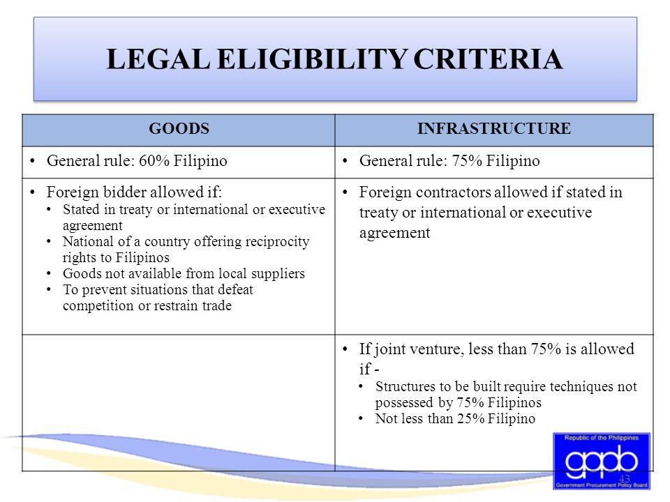 LEGAL ELIGIBILITY CRITERIA